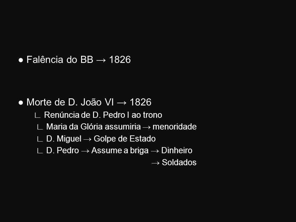 ● Falência do BB → 1826 ● Morte de D. João VI → 1826