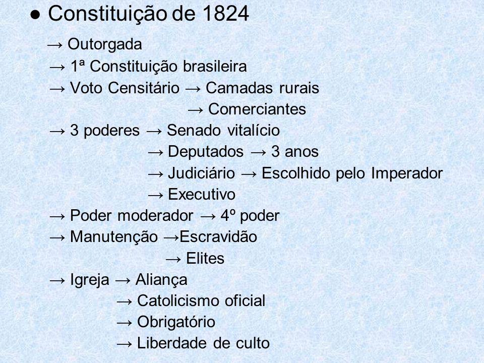 ● Constituição de 1824 → Outorgada → 1ª Constituição brasileira