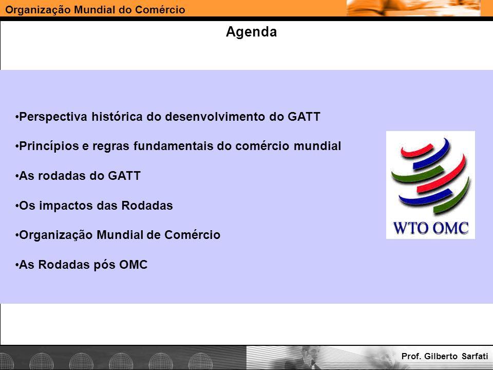Agenda Perspectiva histórica do desenvolvimento do GATT