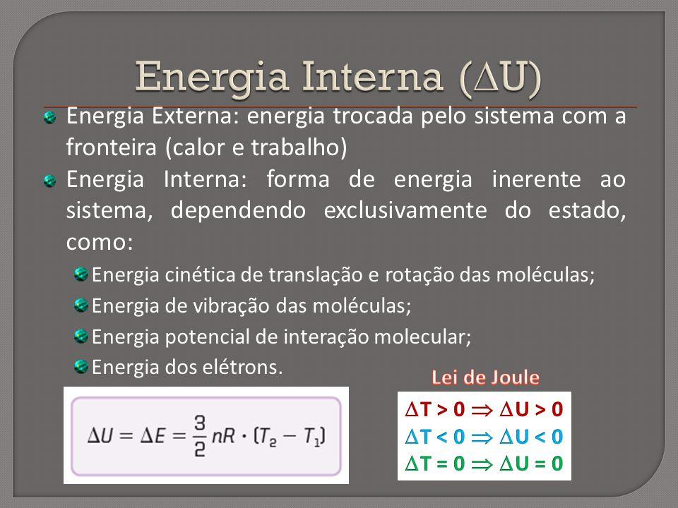 Energia Interna (U) Energia Externa: energia trocada pelo sistema com a fronteira (calor e trabalho)