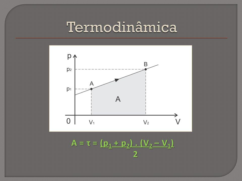 Termodinâmica A = τ = (p1 + p2) . (V2 – V1) 2