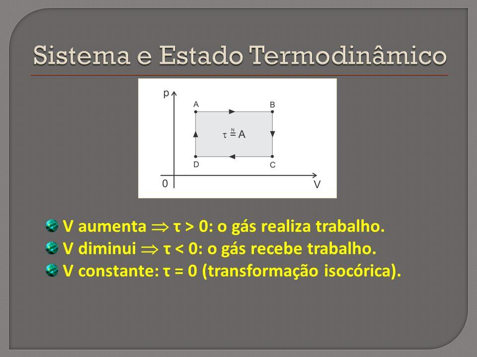 Sistema e Estado Termodinâmico