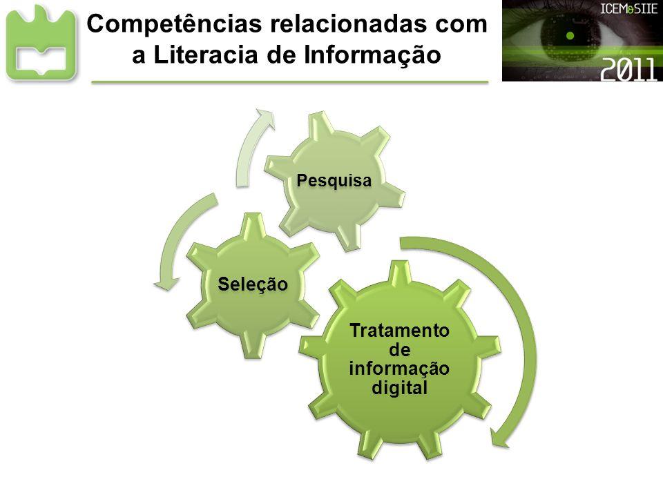 Competências relacionadas com a Literacia de Informação