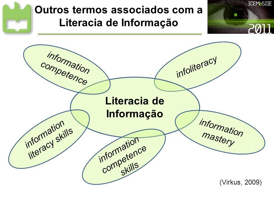 Outros termos associados com a Literacia de Informação