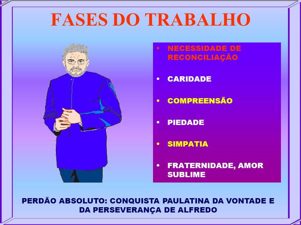 FASES DO TRABALHO NECESSIDADE DE RECONCILIAÇÃO CARIDADE COMPREENSÃO