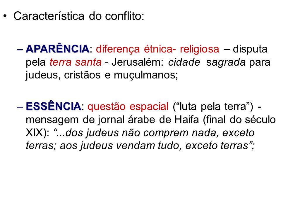 Característica do conflito: