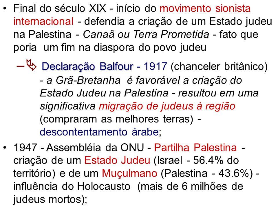 Final do século XIX - início do movimento sionista internacional - defendia a criação de um Estado judeu na Palestina - Canaã ou Terra Prometida - fato que poria um fim na diaspora do povo judeu