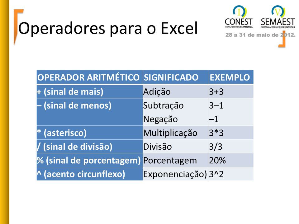 Operadores para o Excel