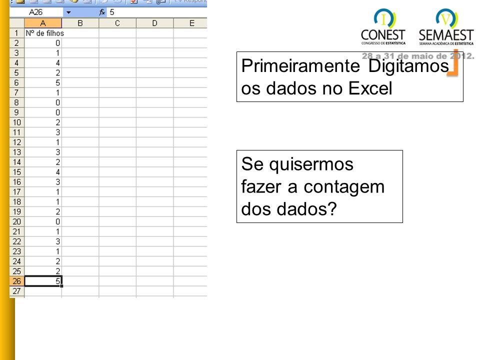 Primeiramente Digitamos os dados no Excel