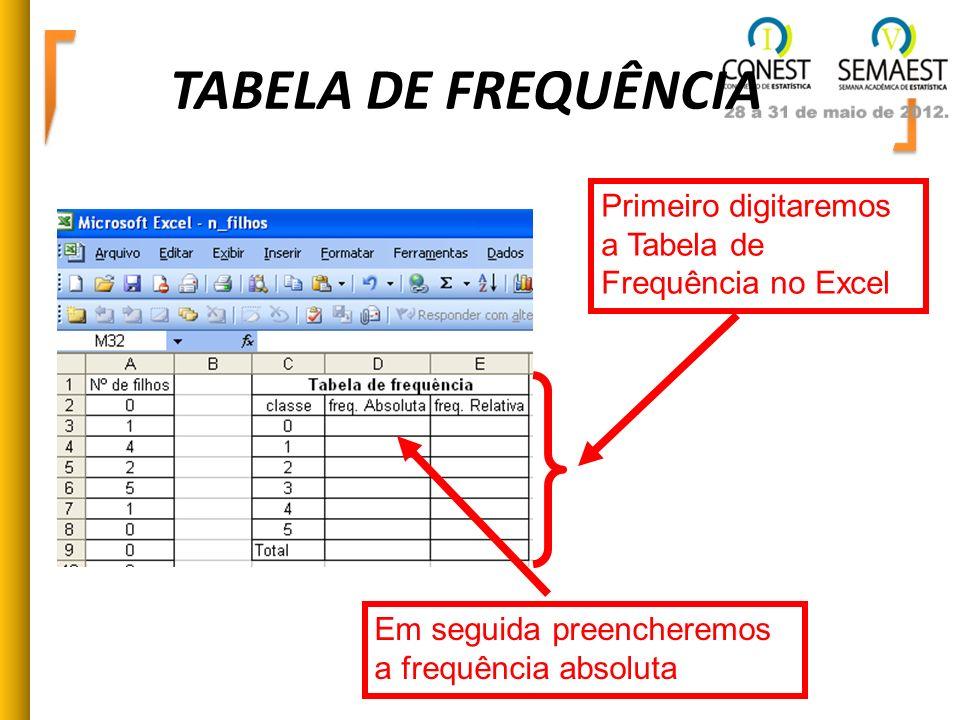 TABELA DE FREQUÊNCIA Primeiro digitaremos a Tabela de Frequência no Excel.