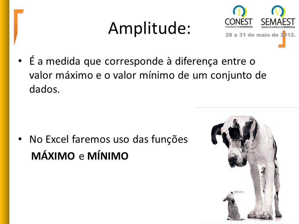 Amplitude:É a medida que corresponde à diferença entre o valor máximo e o valor mínimo de um conjunto de dados.