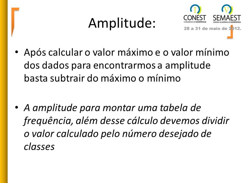 Amplitude:Após calcular o valor máximo e o valor mínimo dos dados para encontrarmos a amplitude basta subtrair do máximo o mínimo.