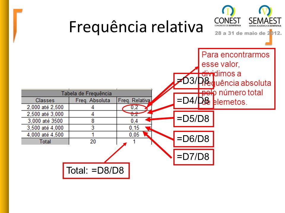 Frequência relativa =D3/D8 =D4/D8 =D5/D8 =D6/D8 =D7/D8 Total: =D8/D8