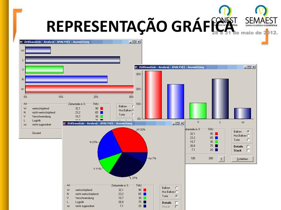REPRESENTAÇÃO GRÁFICA
