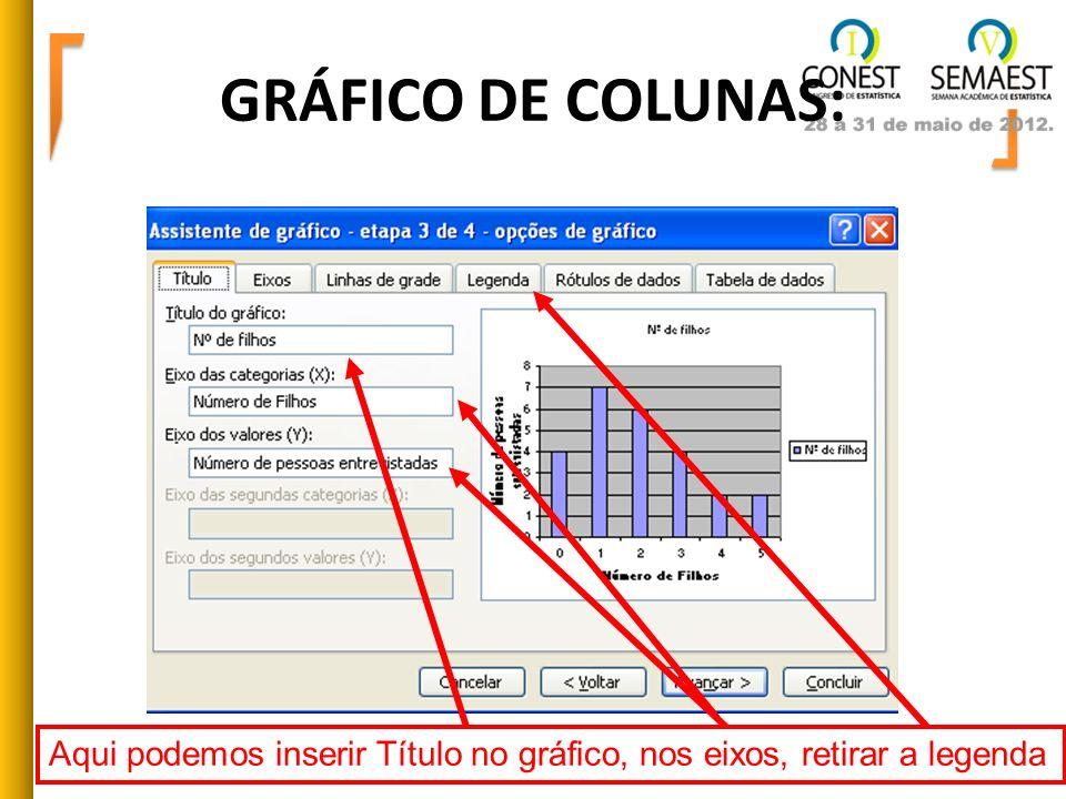 GRÁFICO DE COLUNAS: Aqui podemos inserir Título no gráfico, nos eixos, retirar a legenda