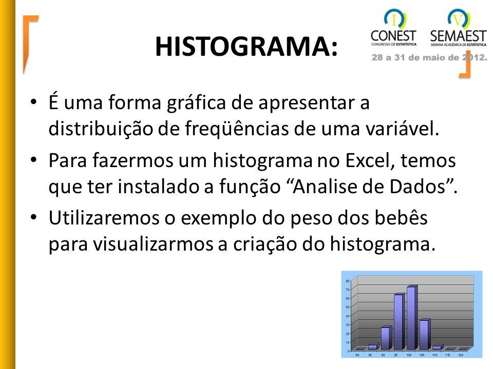 HISTOGRAMA:É uma forma gráfica de apresentar a distribuição de freqüências de uma variável.