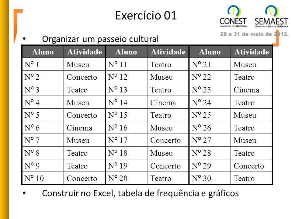 Exercício 01 Organizar um passeio cultural