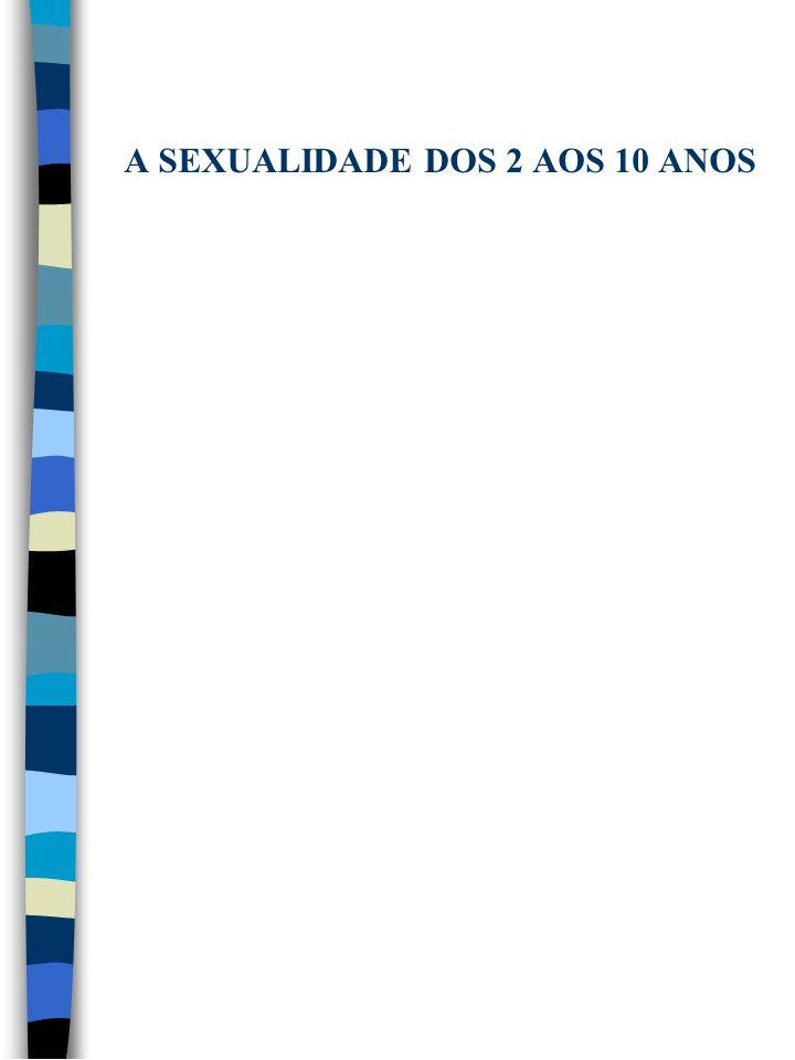 A SEXUALIDADE DOS 2 AOS 10 ANOS