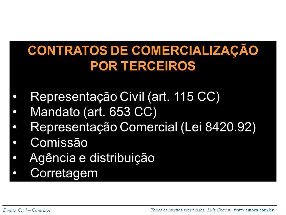 CONTRATOS DE COMERCIALIZAÇÃO