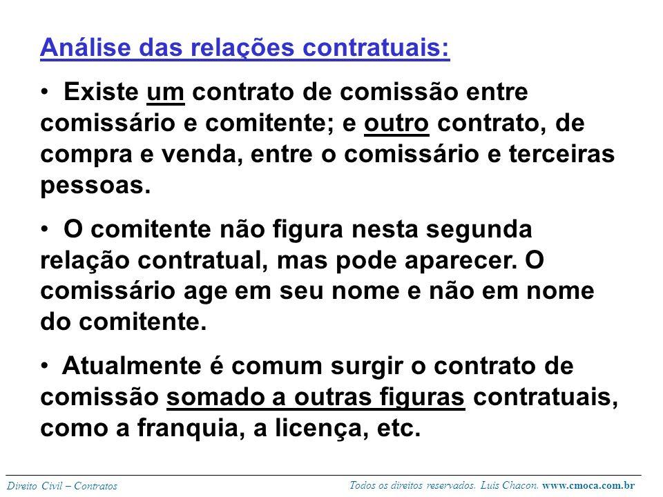 Análise das relações contratuais:
