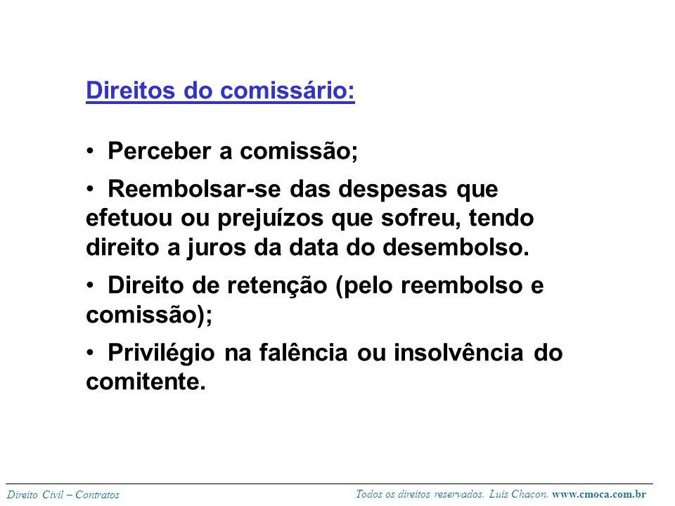 Direitos do comissário: