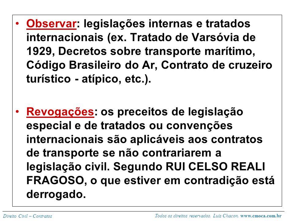 Observar: legislações internas e tratados internacionais (ex