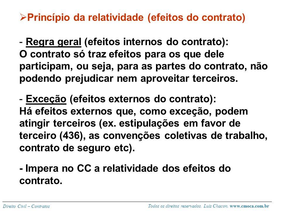 Princípio da relatividade (efeitos do contrato)