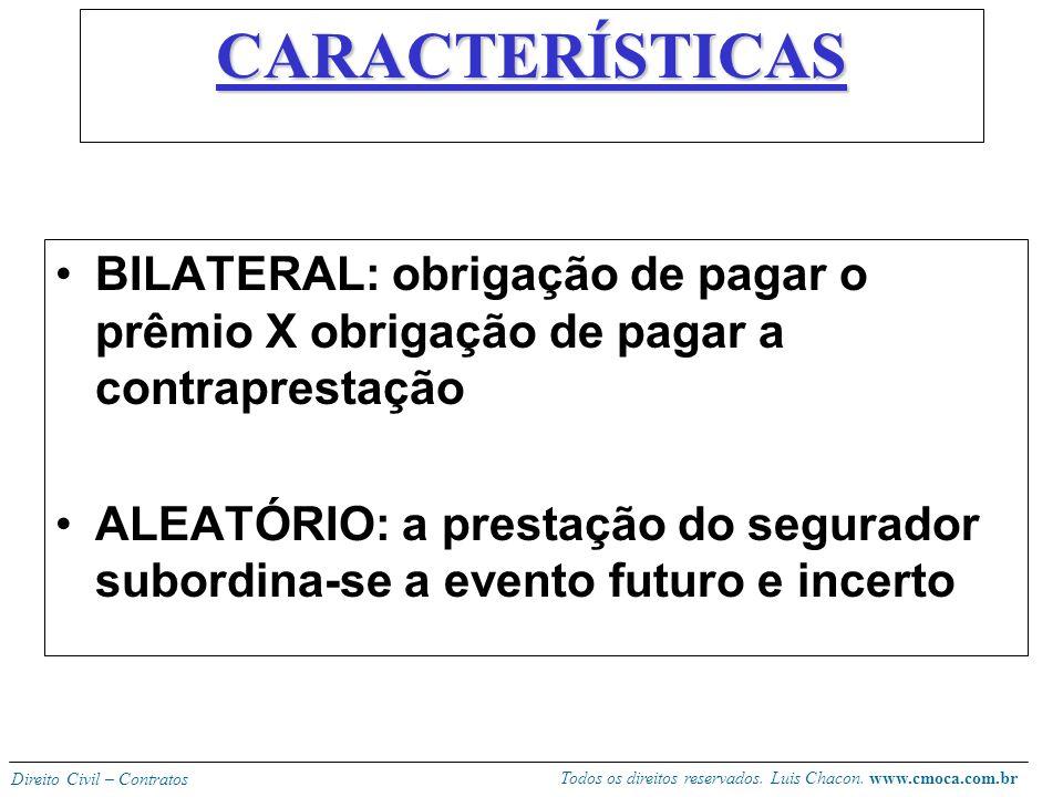 CARACTERÍSTICAS BILATERAL: obrigação de pagar o prêmio X obrigação de pagar a contraprestação.