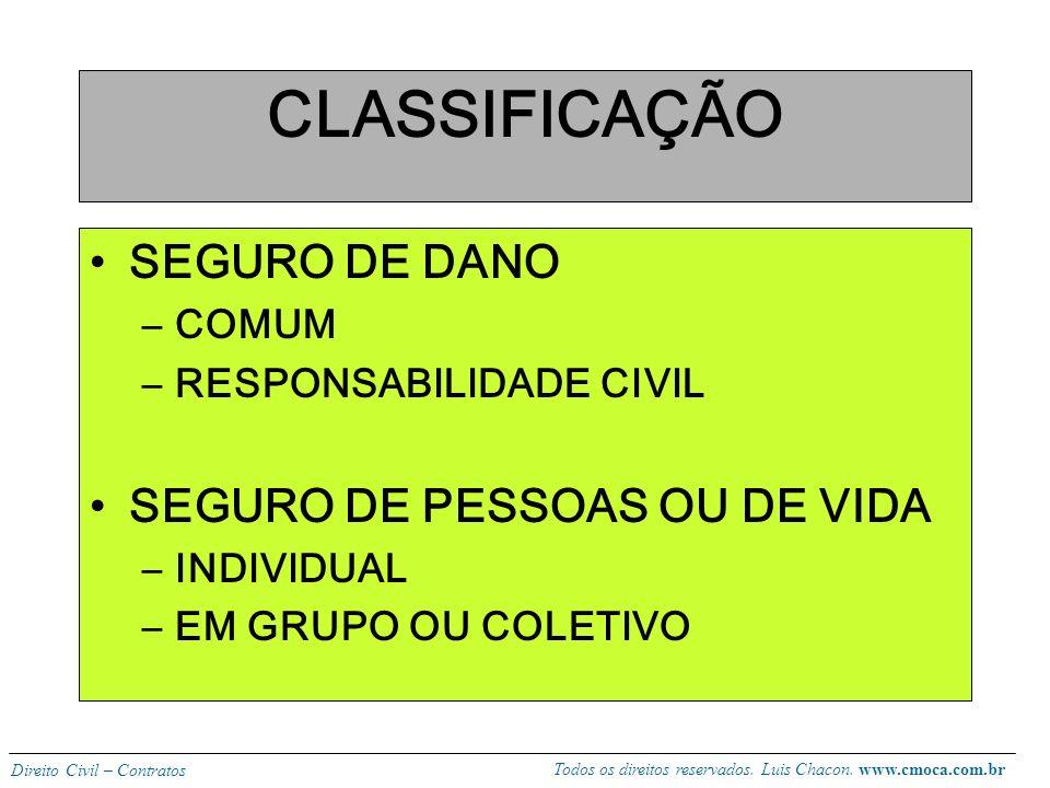 CLASSIFICAÇÃO SEGURO DE DANO SEGURO DE PESSOAS OU DE VIDA COMUM
