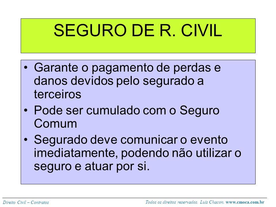 SEGURO DE R. CIVIL Garante o pagamento de perdas e danos devidos pelo segurado a terceiros. Pode ser cumulado com o Seguro Comum.