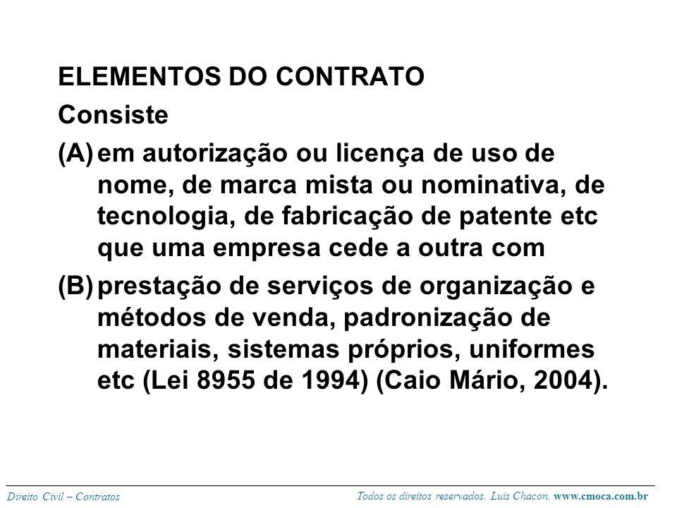ELEMENTOS DO CONTRATO Consiste.