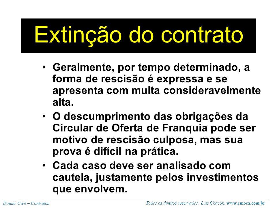 Extinção do contrato Geralmente, por tempo determinado, a forma de rescisão é expressa e se apresenta com multa consideravelmente alta.
