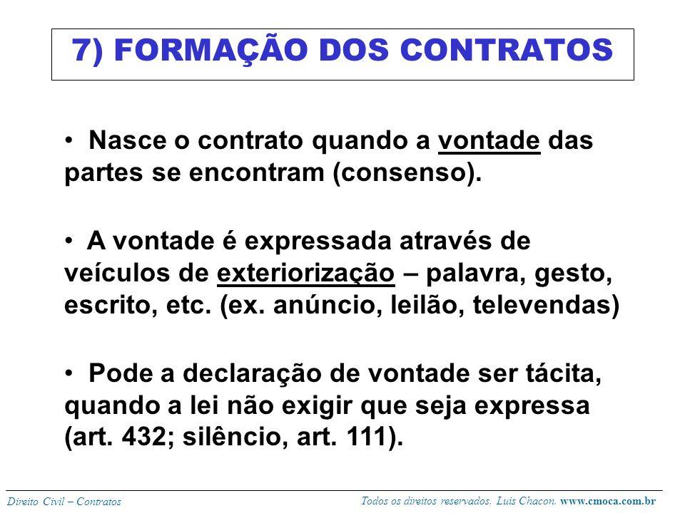 7) FORMAÇÃO DOS CONTRATOS