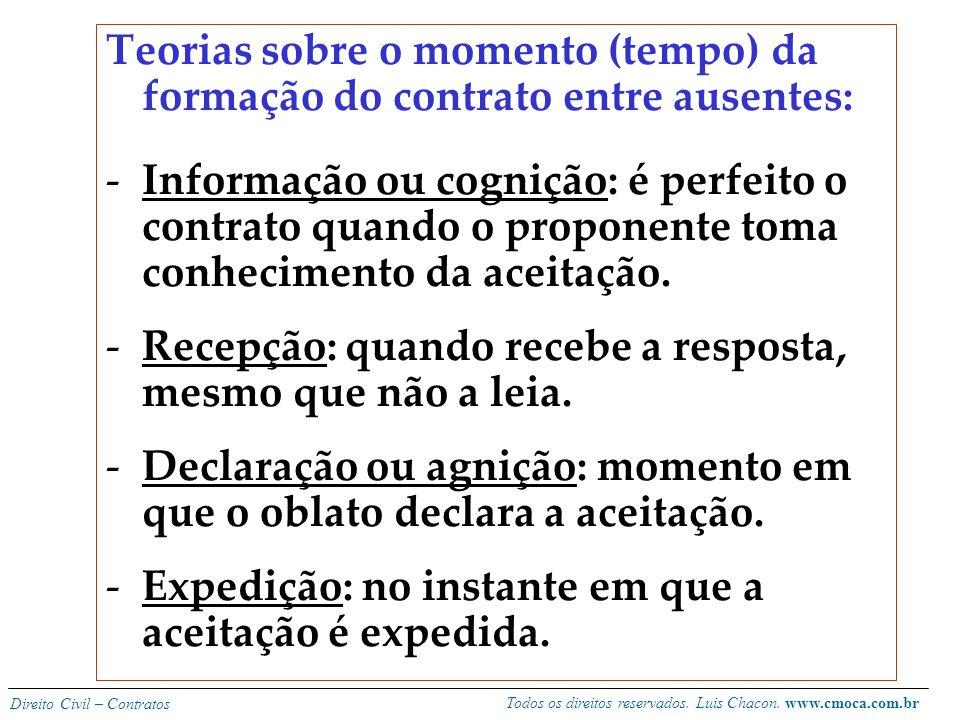 Teorias sobre o momento (tempo) da formação do contrato entre ausentes: