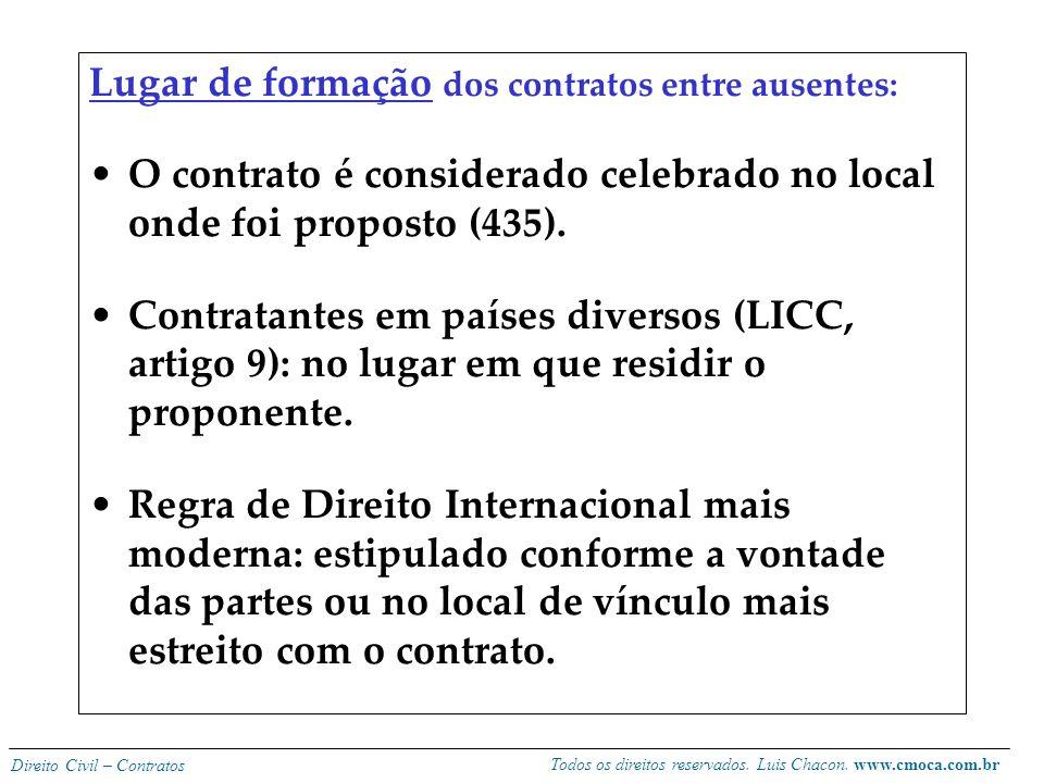 Lugar de formação dos contratos entre ausentes:
