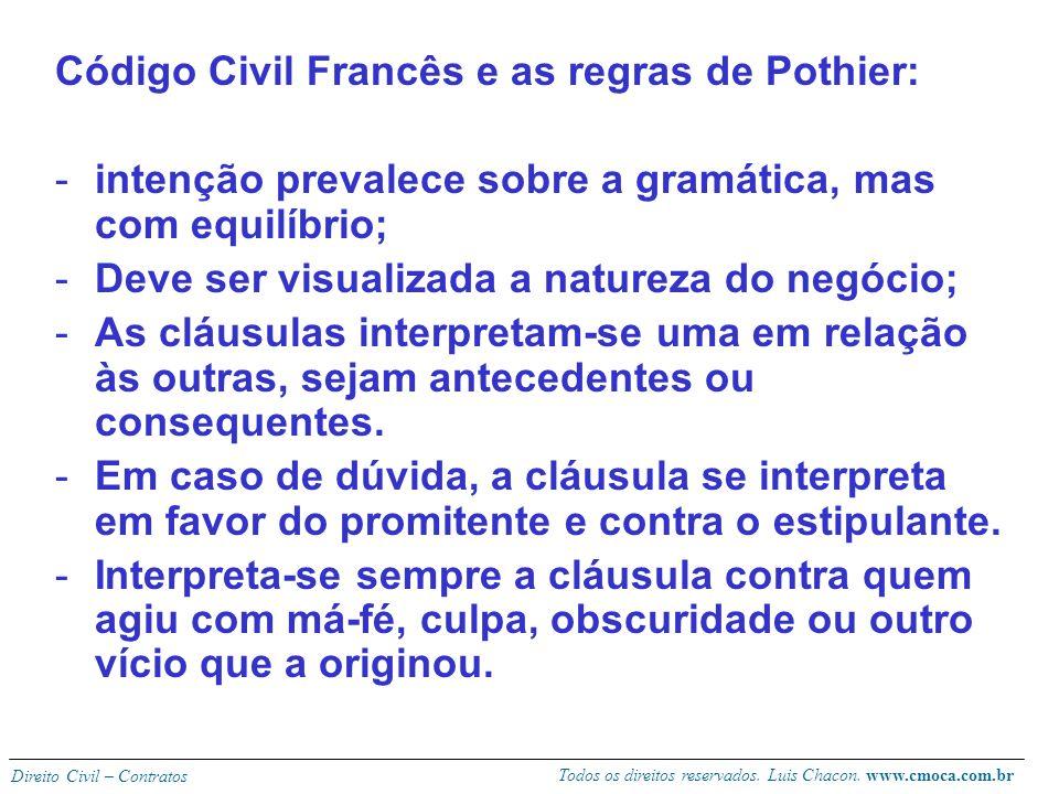 Código Civil Francês e as regras de Pothier: