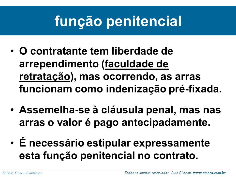 função penitencial