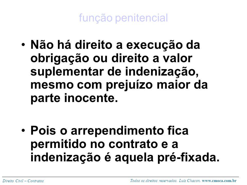 função penitencial Não há direito a execução da obrigação ou direito a valor suplementar de indenização, mesmo com prejuízo maior da parte inocente.