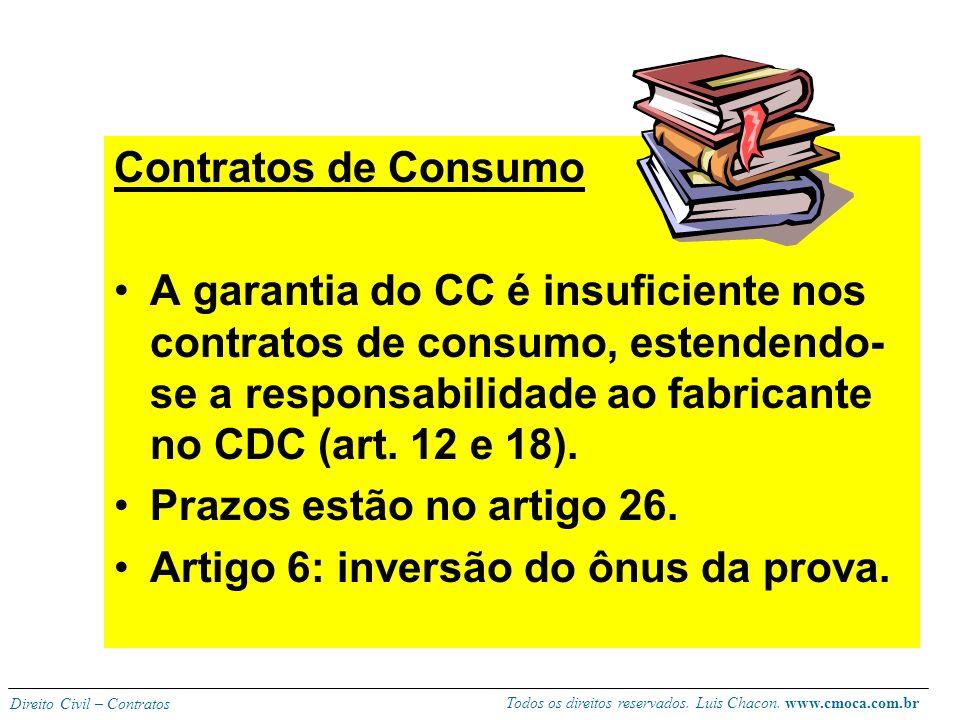 Contratos de Consumo A garantia do CC é insuficiente nos contratos de consumo, estendendo-se a responsabilidade ao fabricante no CDC (art. 12 e 18).