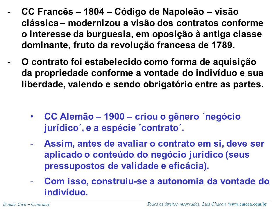 CC Francês – 1804 – Código de Napoleão – visão clássica – modernizou a visão dos contratos conforme o interesse da burguesia, em oposição à antiga classe dominante, fruto da revolução francesa de 1789.