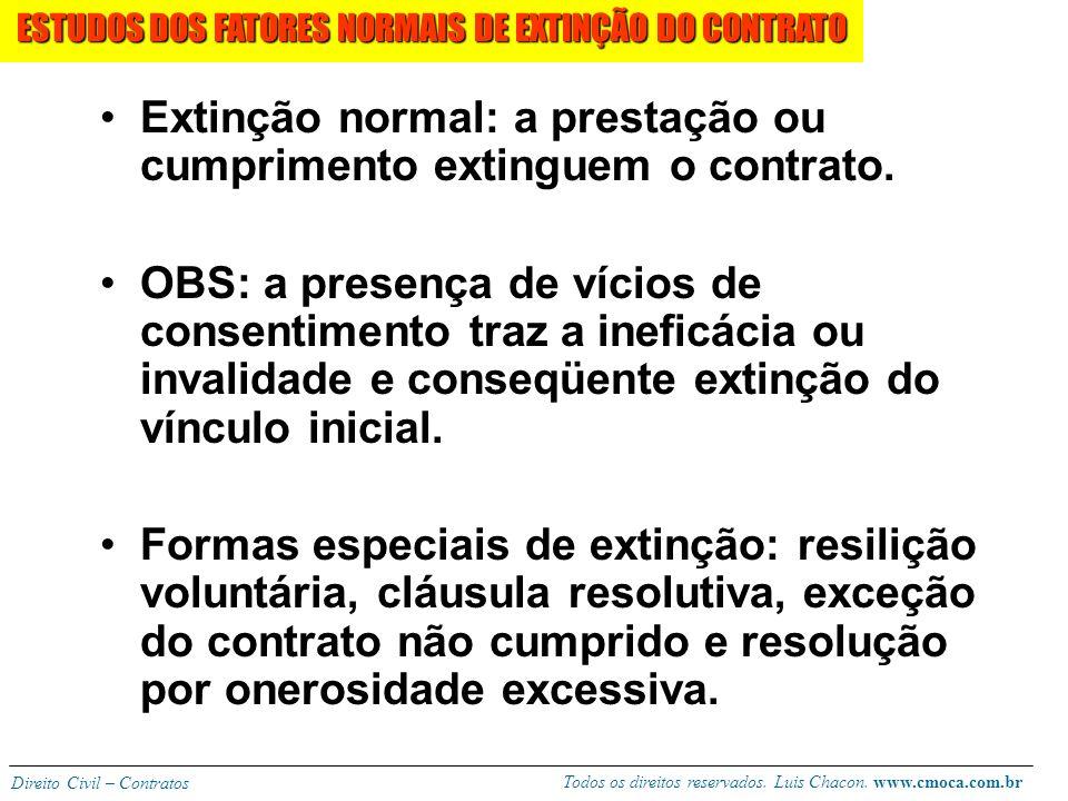 ESTUDOS DOS FATORES NORMAIS DE EXTINÇÃO DO CONTRATO