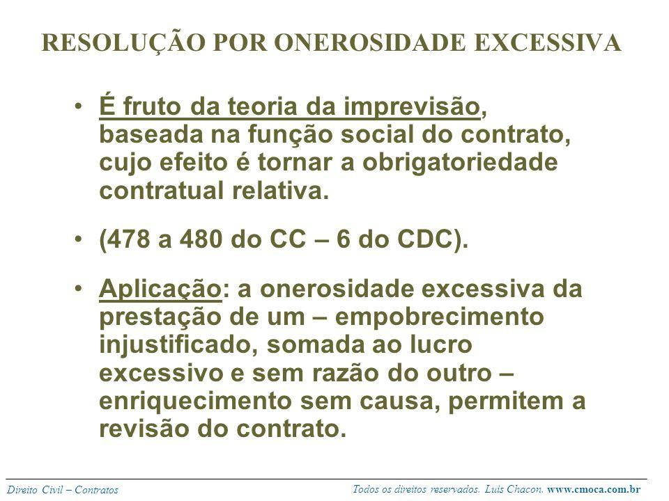 RESOLUÇÃO POR ONEROSIDADE EXCESSIVA