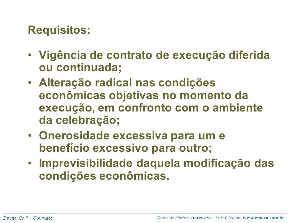 Requisitos: Vigência de contrato de execução diferida ou continuada;