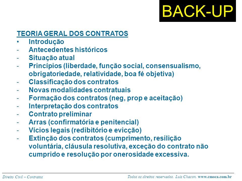 BACK-UP TEORIA GERAL DOS CONTRATOS Introdução Antecedentes históricos