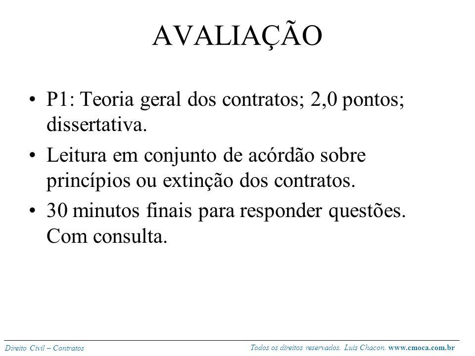 AVALIAÇÃO P1: Teoria geral dos contratos; 2,0 pontos; dissertativa.