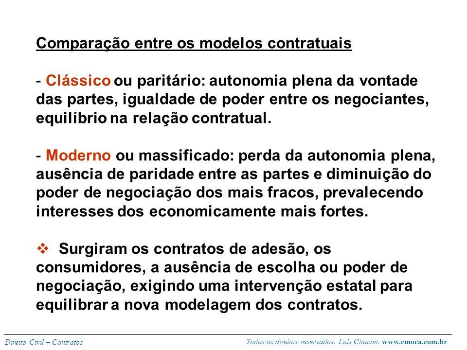 Comparação entre os modelos contratuais