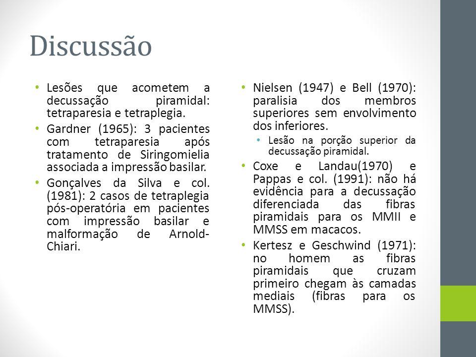 Discussão Lesões que acometem a decussação piramidal: tetraparesia e tetraplegia.