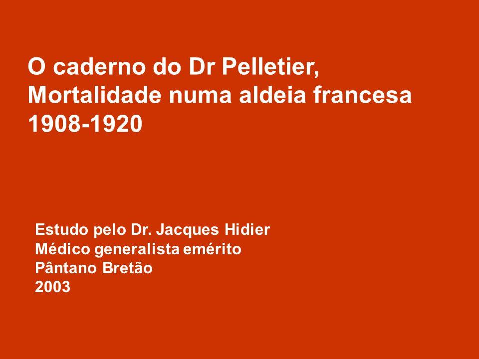 O caderno do Dr Pelletier, Mortalidade numa aldeia francesa 1908-1920