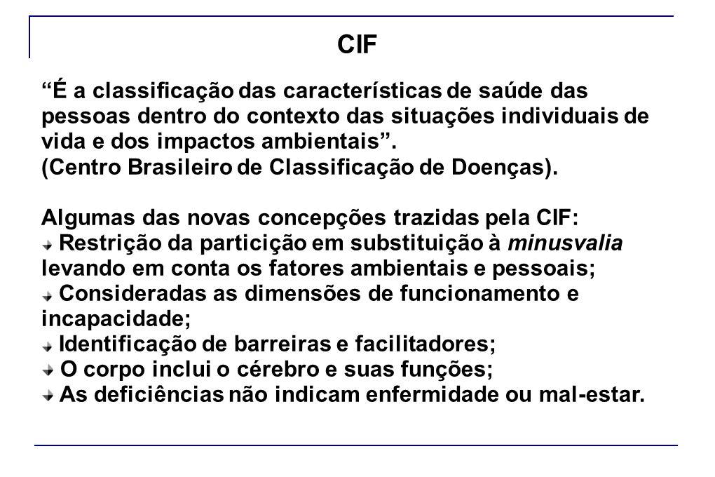 CIF É a classificação das características de saúde das