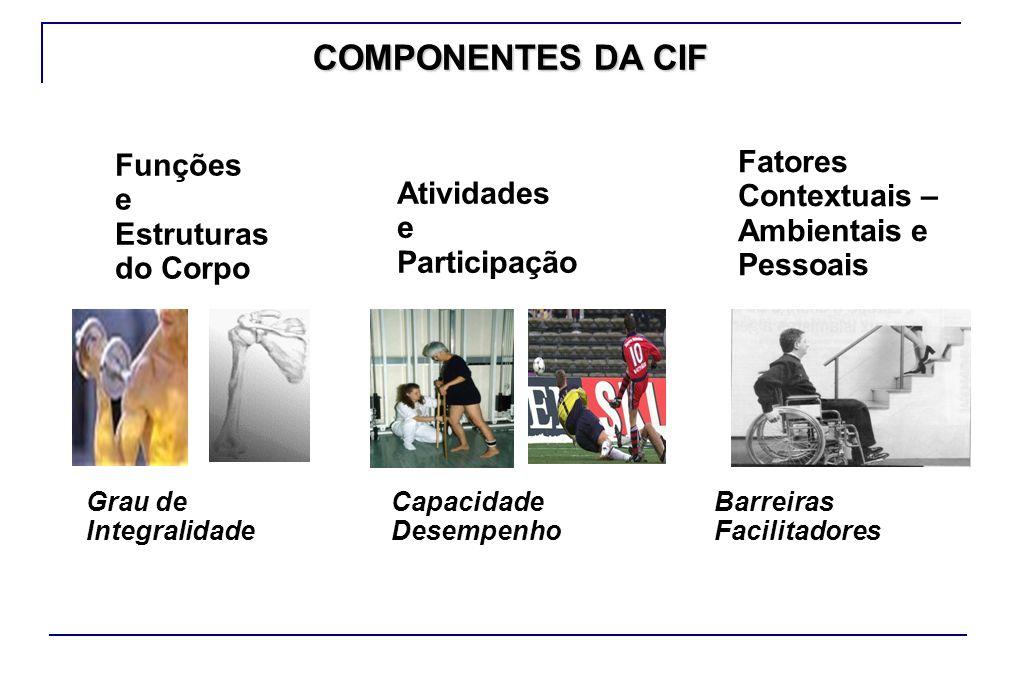 COMPONENTES DA CIF Fatores Contextuais – Ambientais e Pessoais Funções